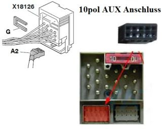 Aux Adapter Kabel BMW E46 Business CD Radio FÜR iPod iPhone  Line in 10POL